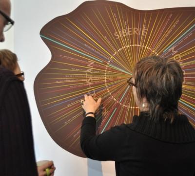 Arita Baaijens Kim Zeegers kunst Snap shot fotografie distillatie ketelfactory